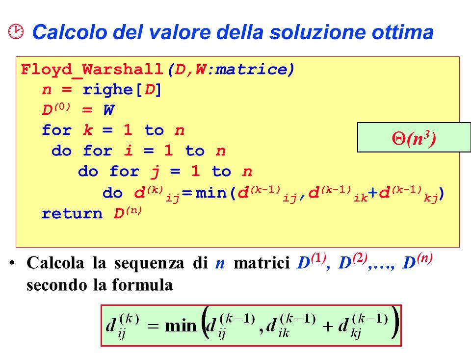 Calcolo del valore della soluzione ottima Floyd_Warshall(D,W:matrice) n = righe[D] D (0) = W for k = 1 to n do for i = 1 to n do for j = 1 to n do d (