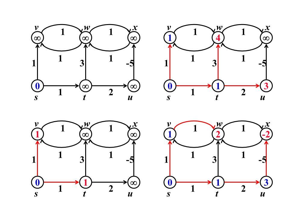 u 1 1 vwx ts 0 3-5 2 11 11 u 1 1 vwx ts 0 1 1 3-5 2 11 11 u 1 1 vwx ts 0 14 1 3 3-5 2 11 11 u 1 1 vwx ts 0 12 1 -2 3 3-5 2 11 11