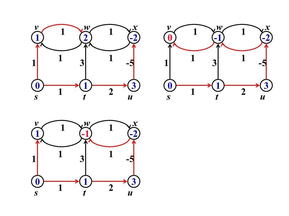 u 1 1 vwx ts 0 12 1 -2 3 3-5 2 11 11 u 1 1 vwx ts 0 0 1 -2 3 3-5 2 11 11 u 1 1 vwx ts 0 1 1 -2 3 3-5 2 11 11