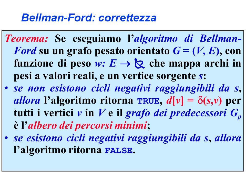 Bellman-Ford: correttezza Teorema: Se eseguiamo lalgoritmo di Bellman- Ford su un grafo pesato orientato G = (V, E), con funzione di peso w: E che map