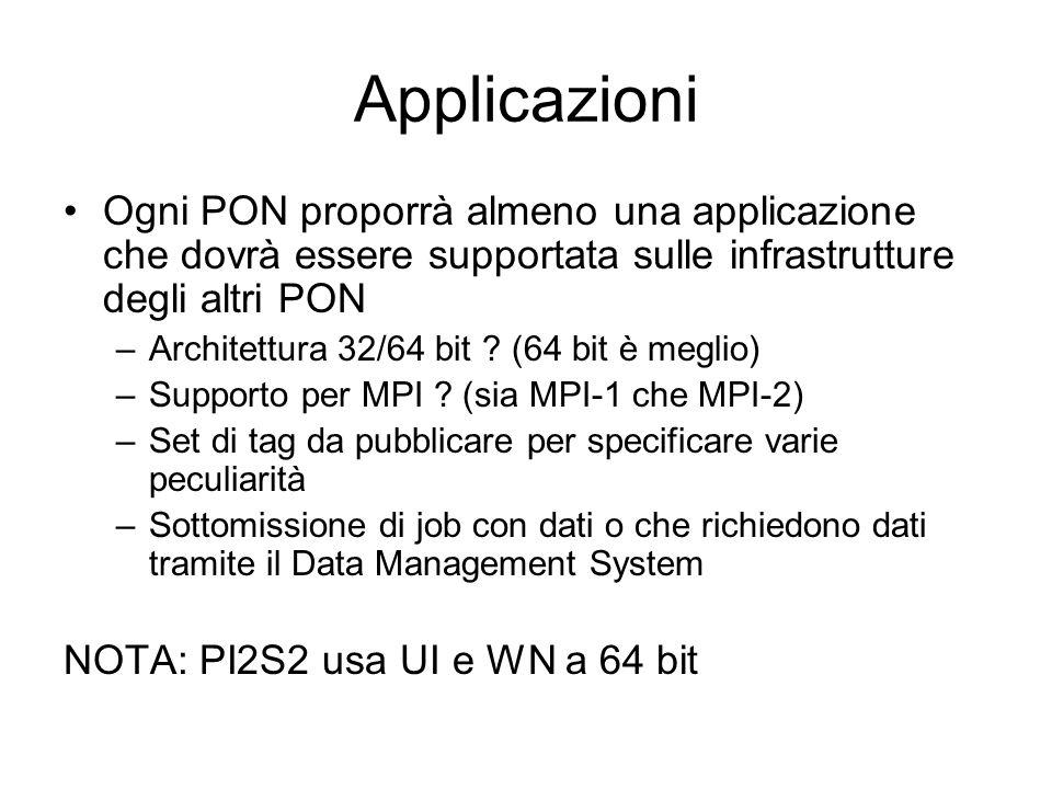 Applicazioni Ogni PON proporrà almeno una applicazione che dovrà essere supportata sulle infrastrutture degli altri PON –Architettura 32/64 bit .