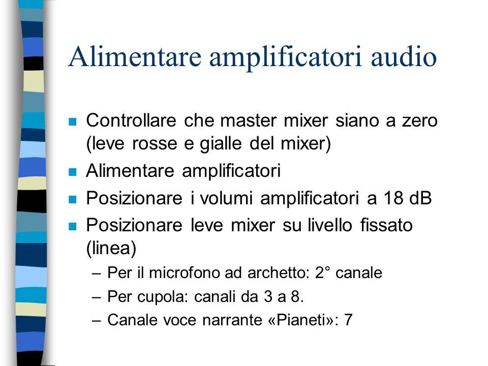 Alimentare amplificatori audio n Controllare che master mixer siano a zero (leve rosse e gialle del mixer) n Alimentare amplificatori n Posizionare i volumi amplificatori a 18 dB n Posizionare leve mixer su livello fissato (linea) –Per il microfono ad archetto: 2° canale –Per cupola: canali da 3 a 8.