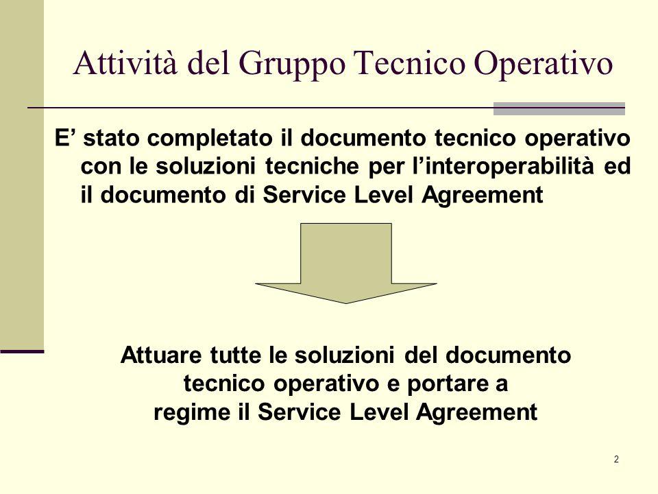 3 Le infrastrutture sono già interoperanti e in funzione nelle parti fondamentali.