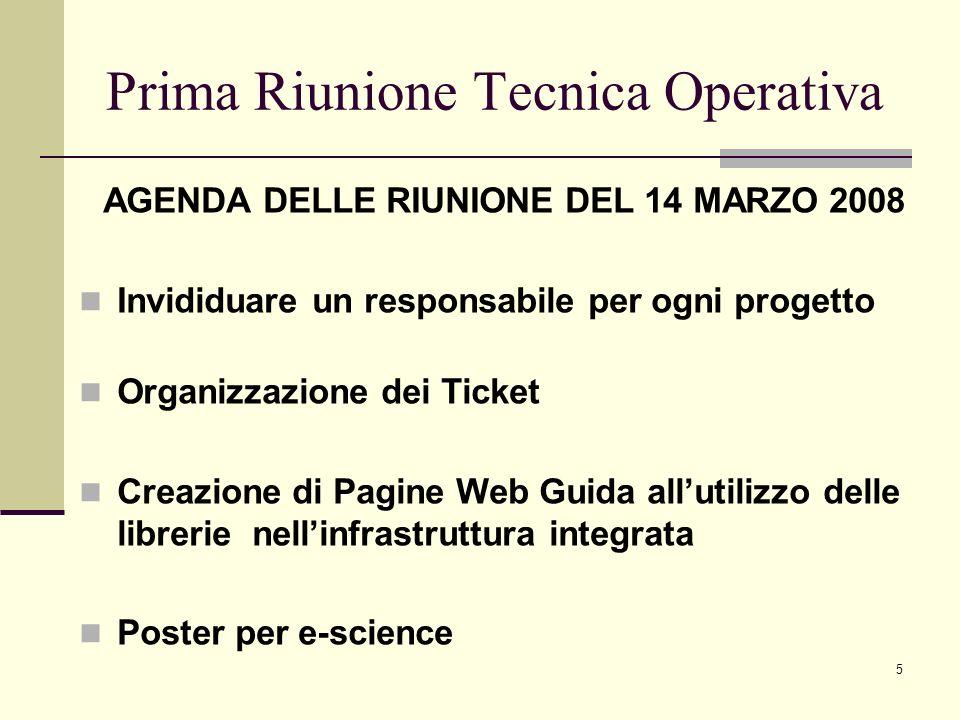5 AGENDA DELLE RIUNIONE DEL 14 MARZO 2008 Invididuare un responsabile per ogni progetto Organizzazione dei Ticket Creazione di Pagine Web Guida allutilizzo delle librerie nellinfrastruttura integrata Poster per e-science Prima Riunione Tecnica Operativa