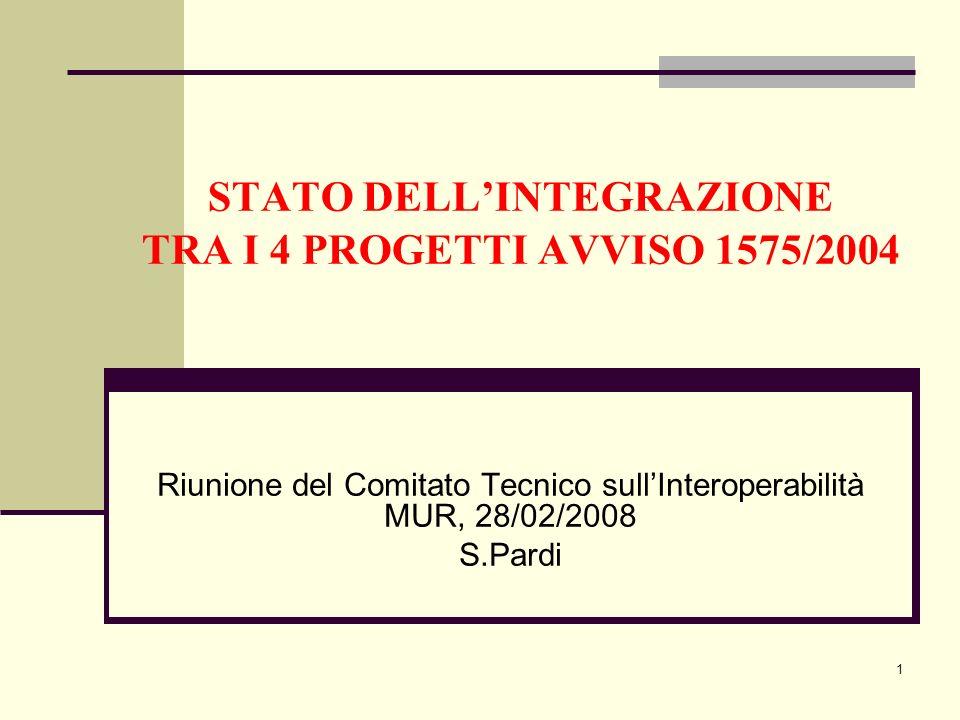 1 STATO DELLINTEGRAZIONE TRA I 4 PROGETTI AVVISO 1575/2004 Riunione del Comitato Tecnico sullInteroperabilità MUR, 28/02/2008 S.Pardi