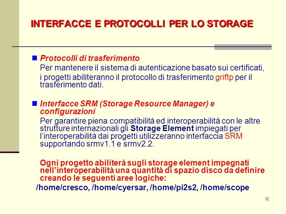12 Protocolli di trasferimento Per mantenere il sistema di autenticazione basato sui certificati, i progetti abiliteranno il protocollo di trasferimento griftp per il trasferimento dati.