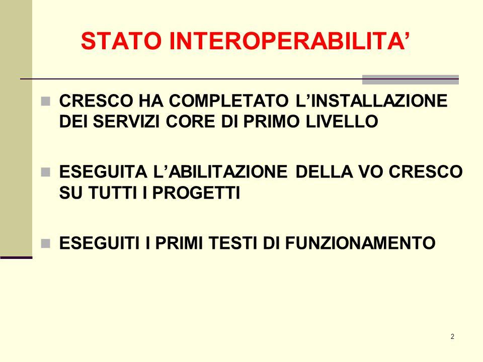 3 GARR PI2S2 GARR Altri Enti e realtà Strategia di Interoperabilità COMPLETATA