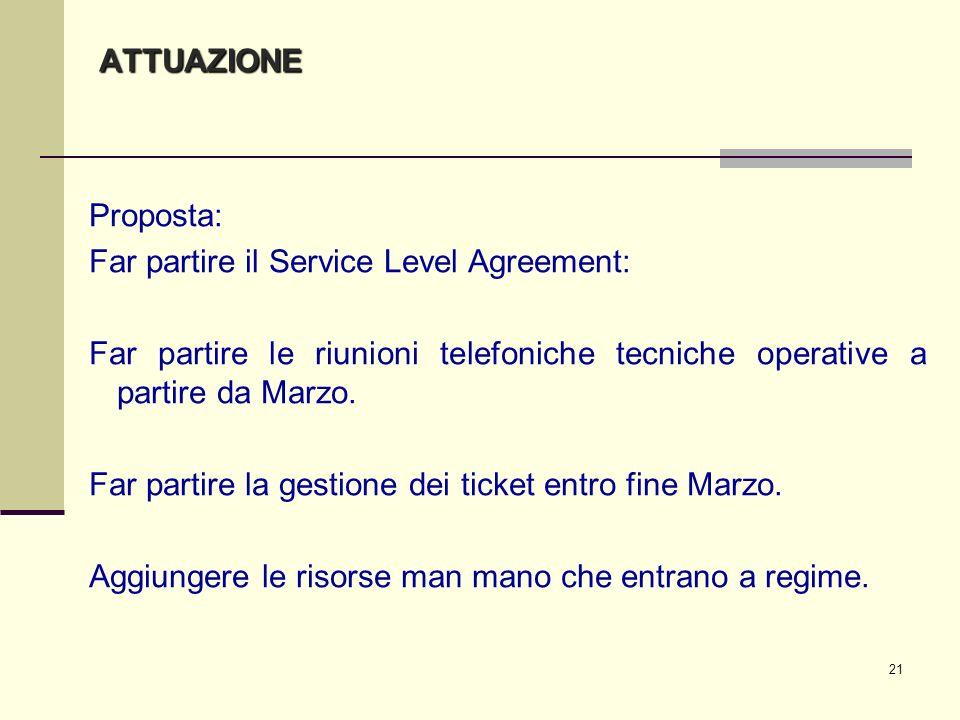 21 ATTUAZIONE Proposta: Far partire il Service Level Agreement: Far partire le riunioni telefoniche tecniche operative a partire da Marzo.