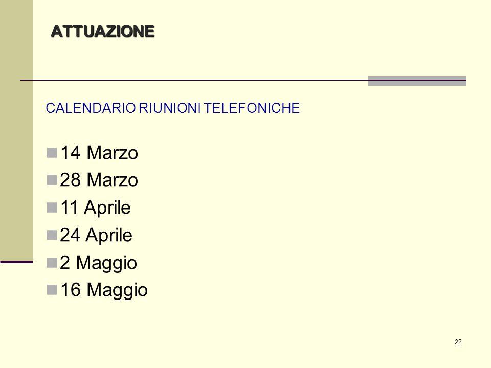 22 ATTUAZIONE CALENDARIO RIUNIONI TELEFONICHE 14 Marzo 28 Marzo 11 Aprile 24 Aprile 2 Maggio 16 Maggio