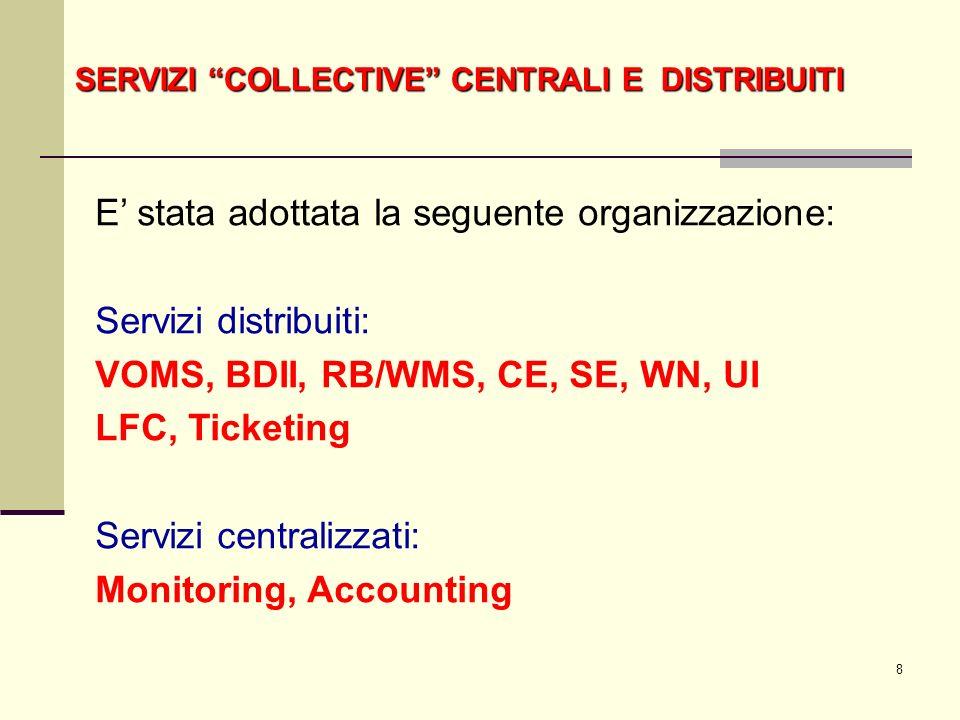 8 E stata adottata la seguente organizzazione: Servizi distribuiti: VOMS, BDII, RB/WMS, CE, SE, WN, UI LFC, Ticketing Servizi centralizzati: Monitoring, Accounting SERVIZI COLLECTIVE CENTRALI E DISTRIBUITI