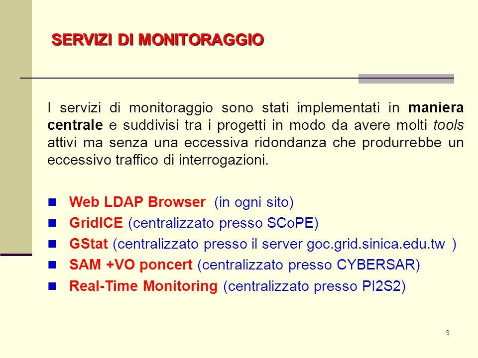 10 Monitoraggio GSTAT SAM – CYBERSAR https://sam-cybr.ca.infn.it/sam/sam.py DOWN-TIME - PI2S2 http://trigrid-advices.trigrid.it/support/calendar/ GRIDICE http://gridice.scope.unina.it