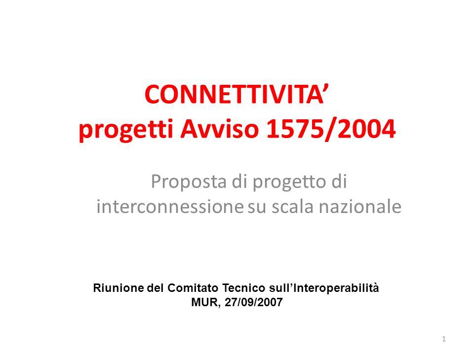 1 CONNETTIVITA progetti Avviso 1575/2004 Proposta di progetto di interconnessione su scala nazionale Riunione del Comitato Tecnico sullInteroperabilità MUR, 27/09/2007