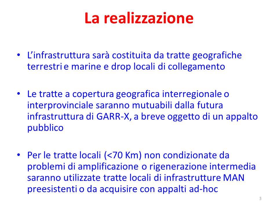 3 La realizzazione Linfrastruttura sarà costituita da tratte geografiche terrestri e marine e drop locali di collegamento Le tratte a copertura geografica interregionale o interprovinciale saranno mutuabili dalla futura infrastruttura di GARR-X, a breve oggetto di un appalto pubblico Per le tratte locali (<70 Km) non condizionate da problemi di amplificazione o rigenerazione intermedia saranno utilizzate tratte locali di infrastrutture MAN preesistenti o da acquisire con appalti ad-hoc