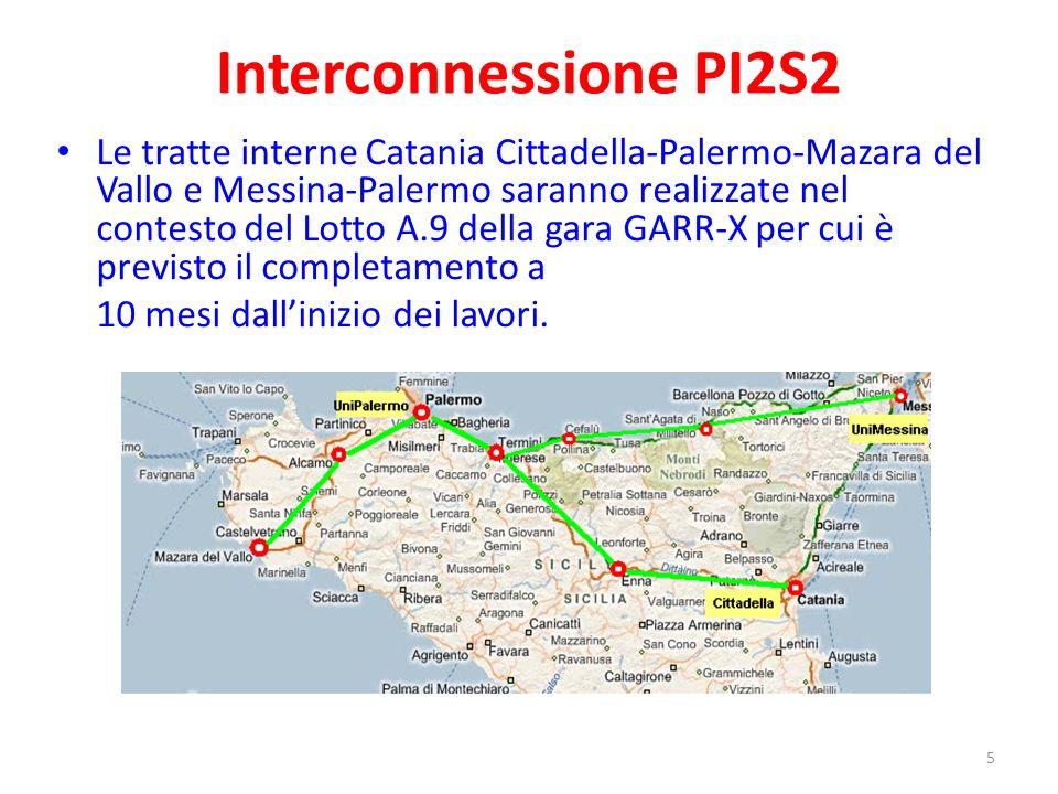 5 Interconnessione PI2S2 Le tratte interne Catania Cittadella-Palermo-Mazara del Vallo e Messina-Palermo saranno realizzate nel contesto del Lotto A.9 della gara GARR-X per cui è previsto il completamento a 10 mesi dallinizio dei lavori.