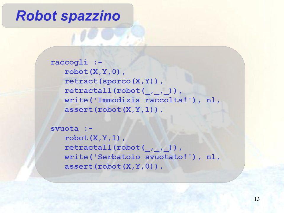 13 Robot spazzino raccogli :- robot(X,Y,0), retract(sporco(X,Y)), retractall(robot(_,_,_)), write( Immodizia raccolta! ), nl, assert(robot(X,Y,1)).