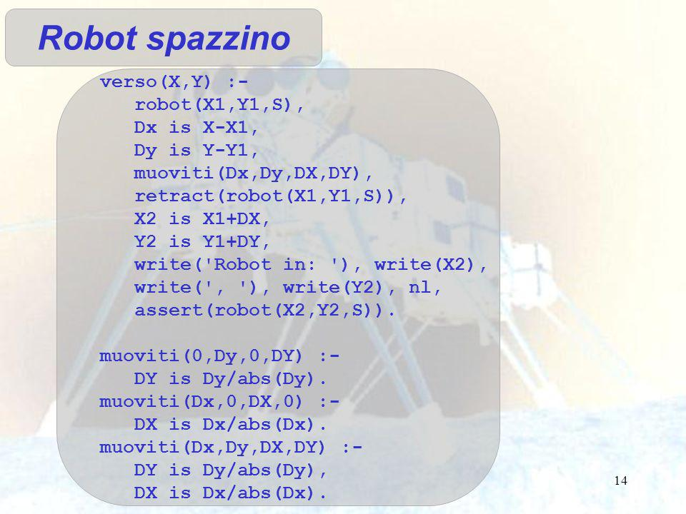 14 Robot spazzino verso(X,Y) :- robot(X1,Y1,S), Dx is X-X1, Dy is Y-Y1, muoviti(Dx,Dy,DX,DY), retract(robot(X1,Y1,S)), X2 is X1+DX, Y2 is Y1+DY, write( Robot in: ), write(X2), write( , ), write(Y2), nl, assert(robot(X2,Y2,S)).