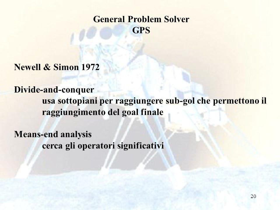 20 General Problem Solver GPS Newell & Simon 1972 Divide-and-conquer usa sottopiani per raggiungere sub-gol che permettono il raggiungimento del goal finale Means-end analysis cerca gli operatori significativi
