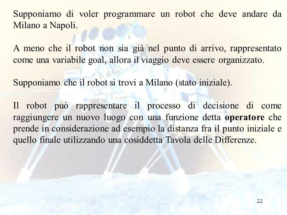 22 Supponiamo di voler programmare un robot che deve andare da Milano a Napoli.