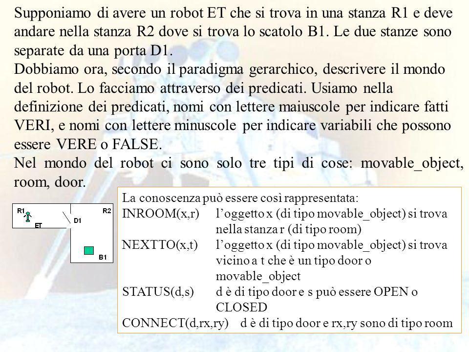 26 Supponiamo di avere un robot ET che si trova in una stanza R1 e deve andare nella stanza R2 dove si trova lo scatolo B1.