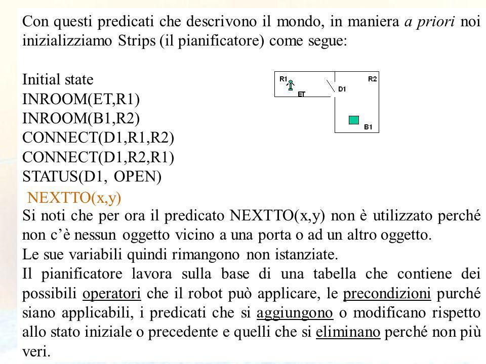 27 Con questi predicati che descrivono il mondo, in maniera a priori noi inizializziamo Strips (il pianificatore) come segue: Initial state INROOM(ET,R1) INROOM(B1,R2) CONNECT(D1,R1,R2) CONNECT(D1,R2,R1) STATUS(D1, OPEN) Si noti che per ora il predicato NEXTTO(x,y) non è utilizzato perché non cè nessun oggetto vicino a una porta o ad un altro oggetto.