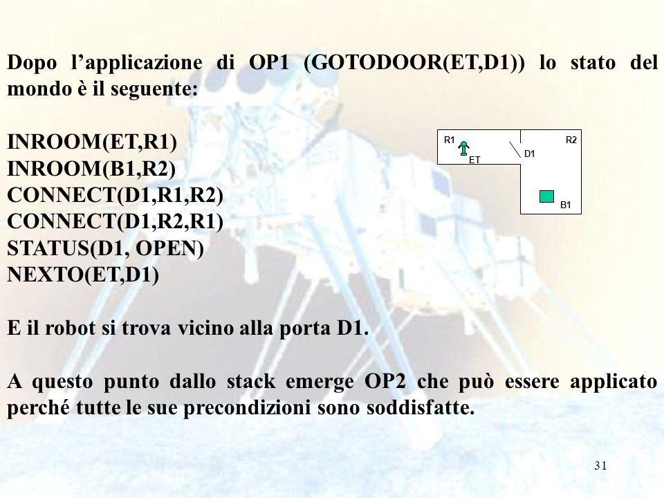 31 Dopo lapplicazione di OP1 (GOTODOOR(ET,D1)) lo stato del mondo è il seguente: INROOM(ET,R1) INROOM(B1,R2) CONNECT(D1,R1,R2) CONNECT(D1,R2,R1) STATUS(D1, OPEN) NEXTO(ET,D1) E il robot si trova vicino alla porta D1.