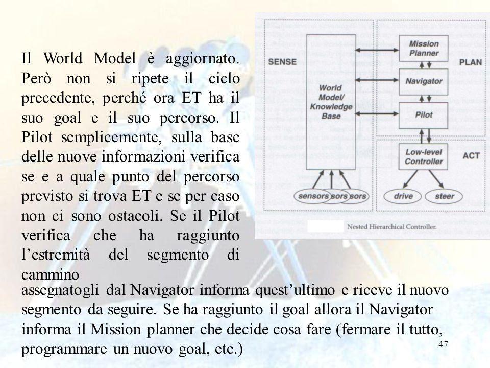 47 assegnatogli dal Navigator informa questultimo e riceve il nuovo segmento da seguire.