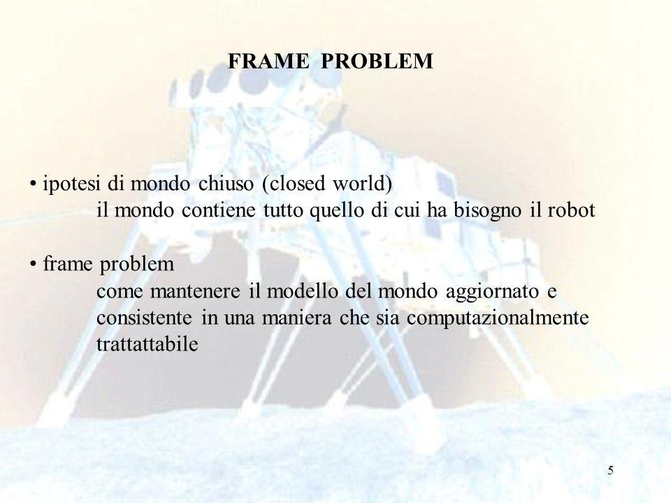 5 FRAME PROBLEM ipotesi di mondo chiuso (closed world) il mondo contiene tutto quello di cui ha bisogno il robot frame problem come mantenere il modello del mondo aggiornato e consistente in una maniera che sia computazionalmente trattattabile