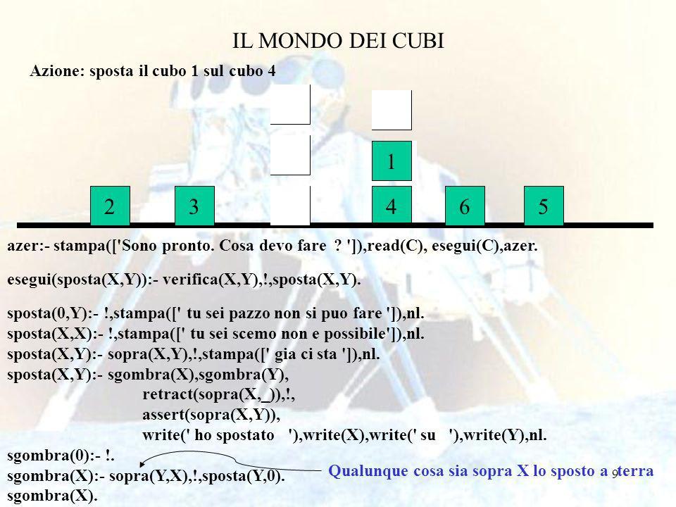 9 IL MONDO DEI CUBI 1 2 3 4 5 6 3 26 5 1 Azione: sposta il cubo 1 sul cubo 4 azer:- stampa([ Sono pronto.