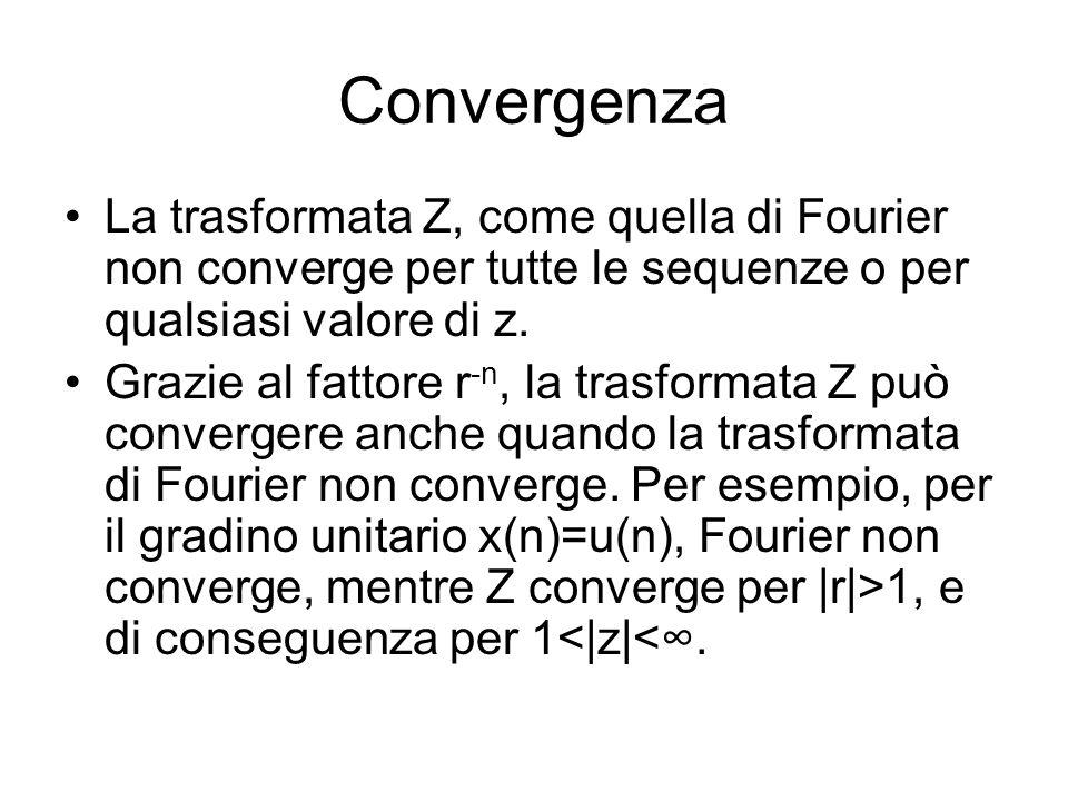 Convergenza La trasformata Z, come quella di Fourier non converge per tutte le sequenze o per qualsiasi valore di z. Grazie al fattore r -n, la trasfo
