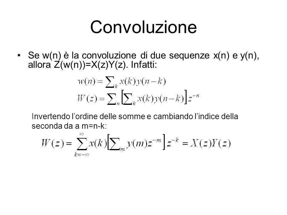 Convoluzione Se w(n) è la convoluzione di due sequenze x(n) e y(n), allora Z(w(n))=X(z)Y(z). Infatti: Invertendo lordine delle somme e cambiando lindi