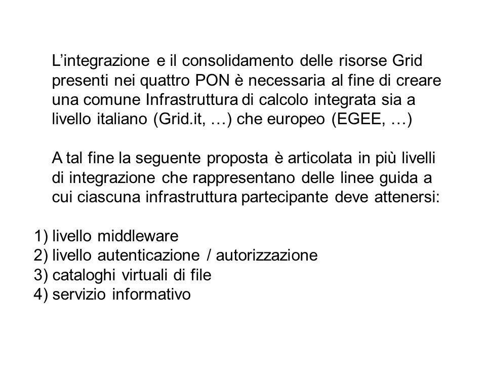 livello 1 Lintegrazione a livello italiano e a livello europeo può avvenire solo in presenza di un middleware consolidato e condiviso dalle altre e-Infrastrutture.