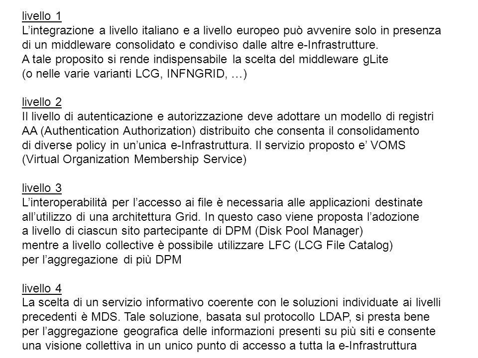 livello 1 Lintegrazione a livello italiano e a livello europeo può avvenire solo in presenza di un middleware consolidato e condiviso dalle altre e-In