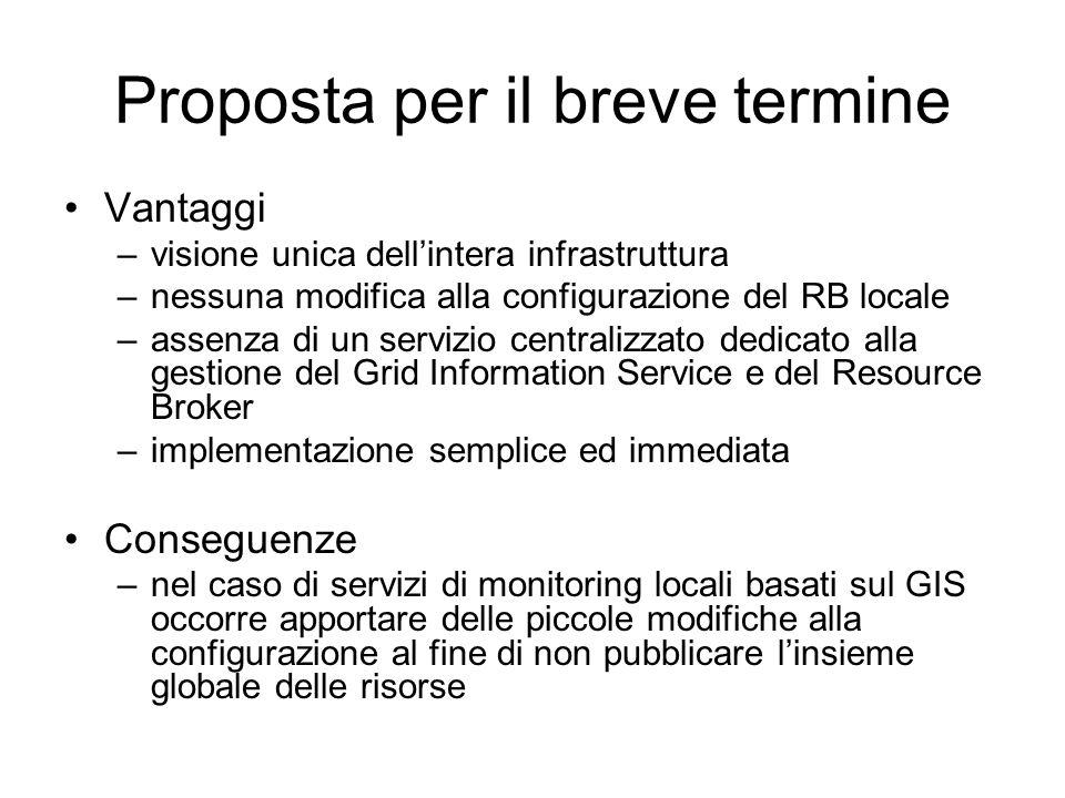Proposta per il breve termine Vantaggi –visione unica dellintera infrastruttura –nessuna modifica alla configurazione del RB locale –assenza di un ser