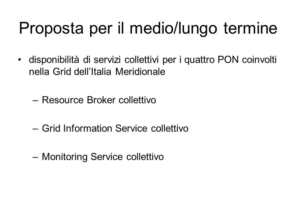 Proposta per il medio/lungo termine disponibilità di servizi collettivi per i quattro PON coinvolti nella Grid dellItalia Meridionale –Resource Broker