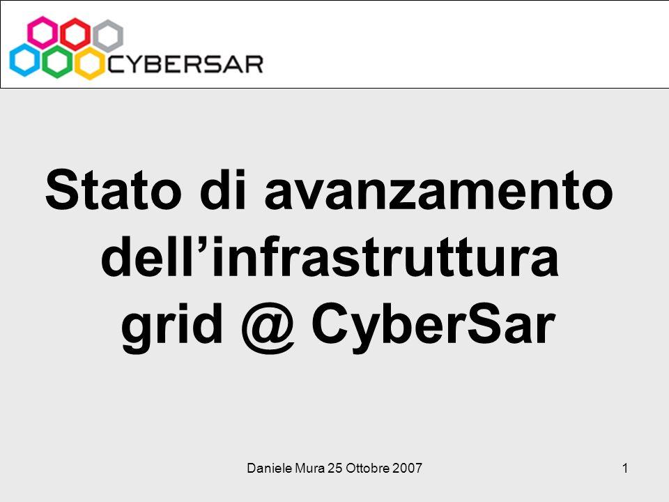 Daniele Mura 25 Ottobre 20071 Stato di avanzamento dellinfrastruttura grid @ CyberSar