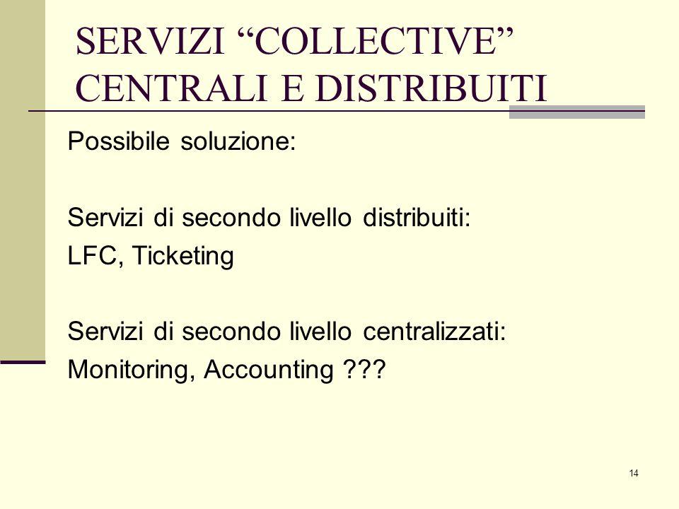 14 Possibile soluzione: Servizi di secondo livello distribuiti: LFC, Ticketing Servizi di secondo livello centralizzati: Monitoring, Accounting .