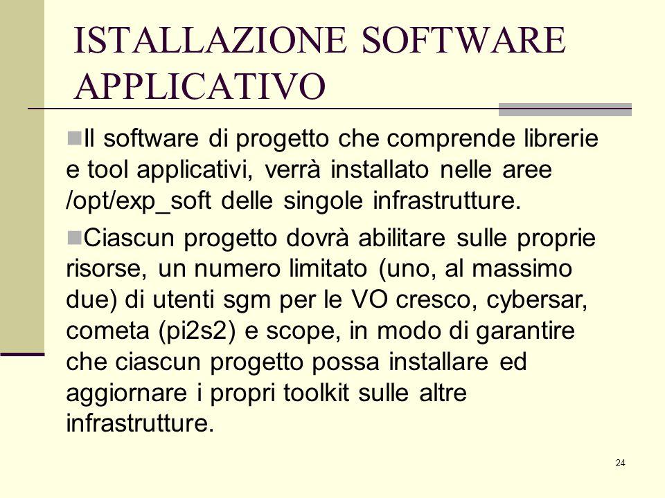 24 ISTALLAZIONE SOFTWARE APPLICATIVO Il software di progetto che comprende librerie e tool applicativi, verrà installato nelle aree /opt/exp_soft delle singole infrastrutture.