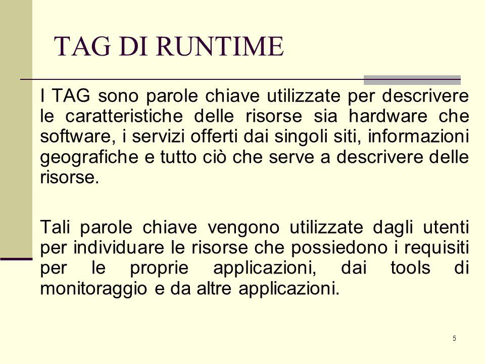 6 TAG DI RUNTIME 1.