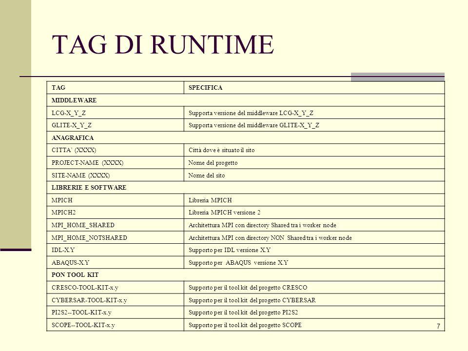 8 TAG DI RUNTIME TAGSPECIFICA ARCHITETTURE SI00MeanPerCPU=xxxxValore medio del Benchmartk SI00 tra tutti i WN SF00MeanPerCPU=yyyyValore medio del Benchmartk SF00 tra tutti i WN i386Architettura i386 i686Architettura i686 X86_64Architettura a 64 bit x86_64 IA64Architettura Itanium a 64 PowerPC_G4Architettura G4 PowerPC_G5Architettura G5 NETWORK INFINIBAND-1XRete in infiniband tra i Worker Node 1X INFINIBAND-4XRete in infiniband tra i Worker Node 4X