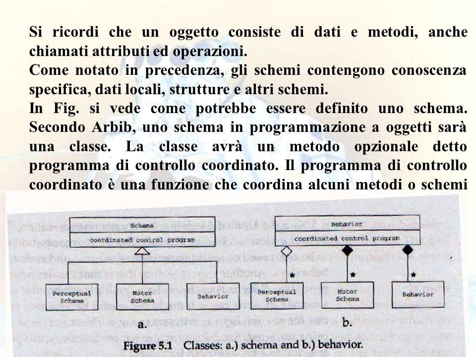 13 Si ricordi che un oggetto consiste di dati e metodi, anche chiamati attributi ed operazioni.