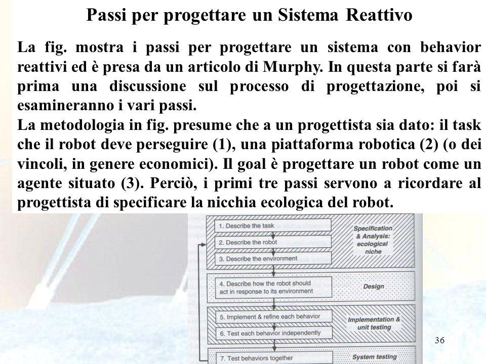 36 Passi per progettare un Sistema Reattivo La fig. mostra i passi per progettare un sistema con behavior reattivi ed è presa da un articolo di Murphy