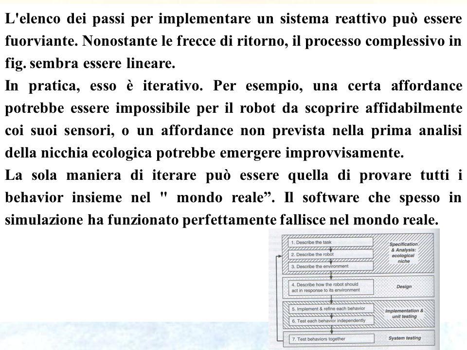 41 L'elenco dei passi per implementare un sistema reattivo può essere fuorviante. Nonostante le frecce di ritorno, il processo complessivo in fig. sem