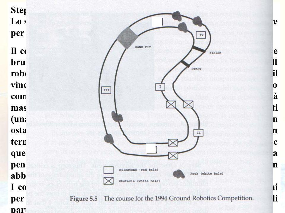 43 Step 1: Descrivere il task. Lo scopo di questo passo è specificare quello che il robot deve fare per avere successo. Il compito del robot (veicolo)