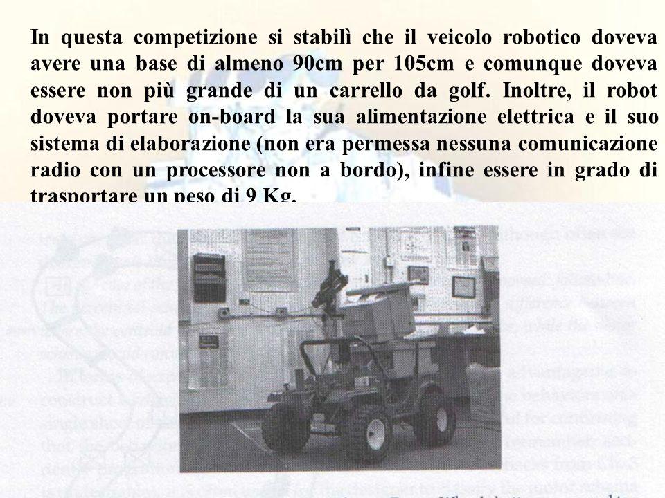 45 In questa competizione si stabilì che il veicolo robotico doveva avere una base di almeno 90cm per 105cm e comunque doveva essere non più grande di un carrello da golf.