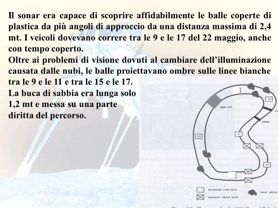 51 Il sonar era capace di scoprire affidabilmente le balle coperte di plastica da più angoli di approccio da una distanza massima di 2,4 mt. I veicoli