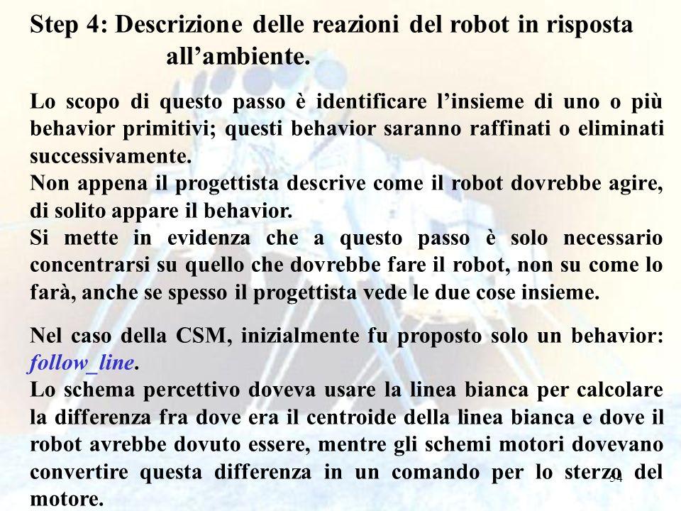 54 Step 4: Descrizione delle reazioni del robot in risposta allambiente.