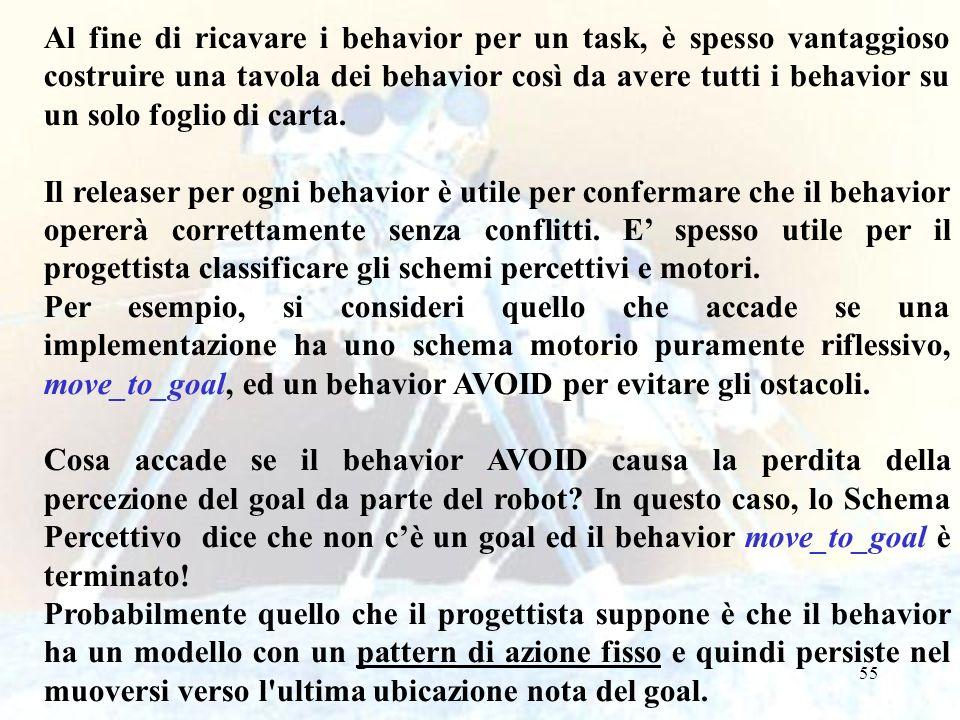 55 Al fine di ricavare i behavior per un task, è spesso vantaggioso costruire una tavola dei behavior così da avere tutti i behavior su un solo foglio