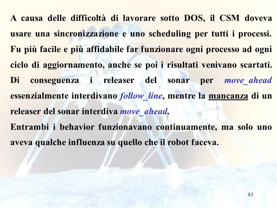 63 A causa delle difficoltà di lavorare sotto DOS, il CSM doveva usare una sincronizzazione e uno scheduling per tutti i processi.