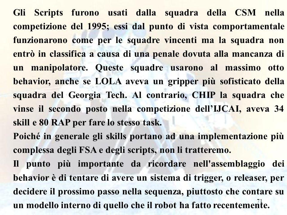 71 Gli Scripts furono usati dalla squadra della CSM nella competizione del 1995; essi dal punto di vista comportamentale funzionarono come per le squadre vincenti ma la squadra non entrò in classifica a causa di una penale dovuta alla mancanza di un manipolatore.