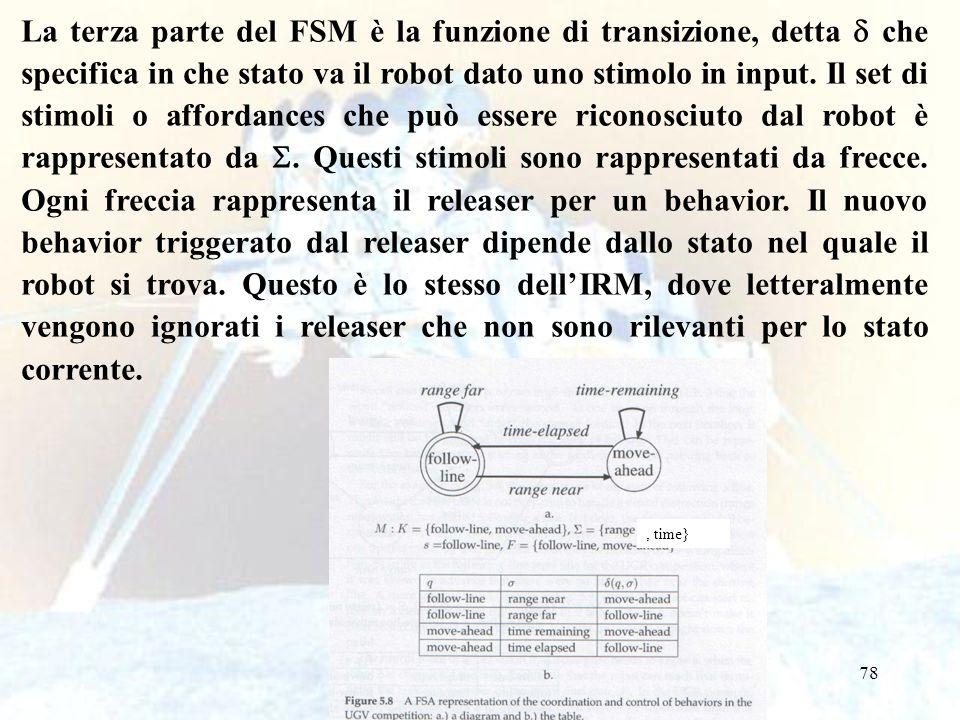 78 La terza parte del FSM è la funzione di transizione, detta che specifica in che stato va il robot dato uno stimolo in input. Il set di stimoli o af